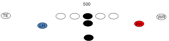 500 Formation